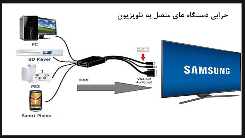 خاموش شدن ناگهانی تلویزیون سونی به دلیل خاموش شدن دستگاه های متصل